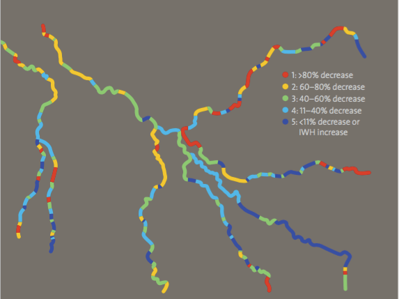 Current condition of instream woody habitat as indicated by the percentage change from predicted pre-European levels in a 5 kilometre section of the 28,000 kilometres of stream links in Victoria.